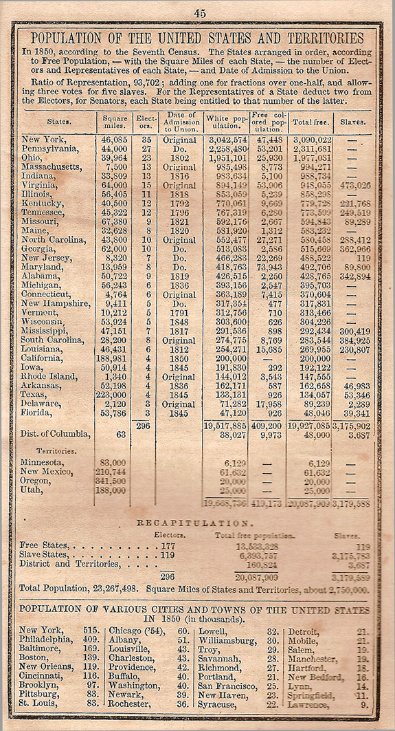 1850 US Census showing free and slave populations - www.RC123.net