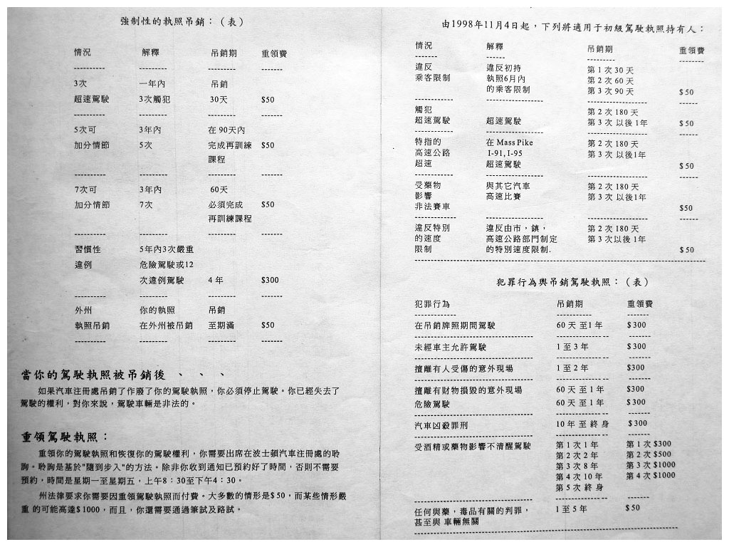 Page 8 Chinese language study guide for Massachusetts Drivers license permit - www.RC123.com